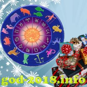 podarok-ljubimomu-po-znaku-zodiaka-novyj-god-2018-foto